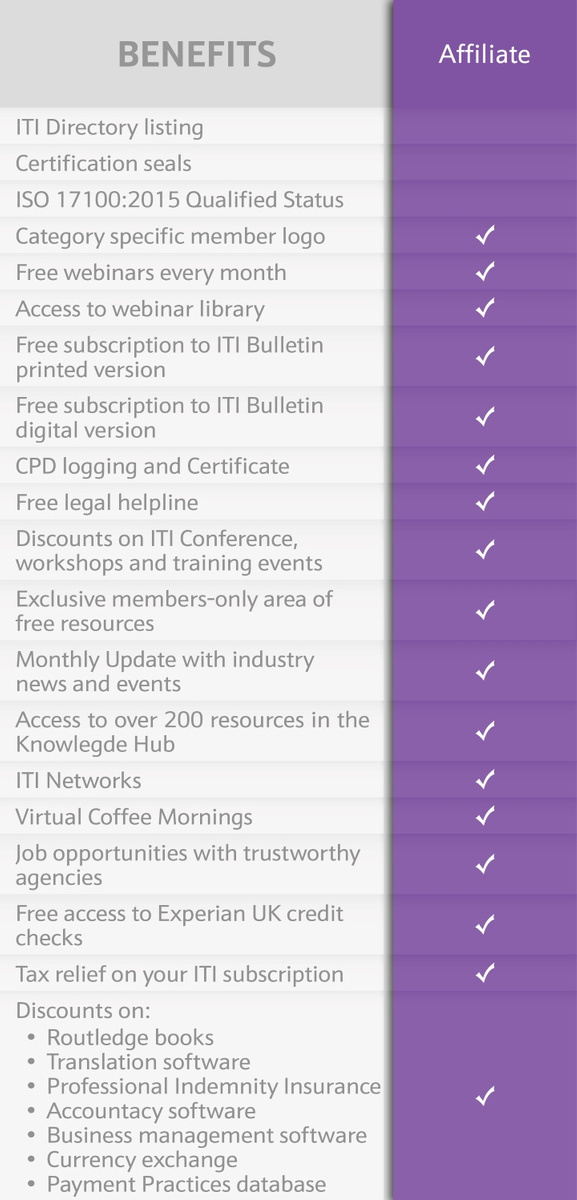 Table showing membership benefits for the affiliate category