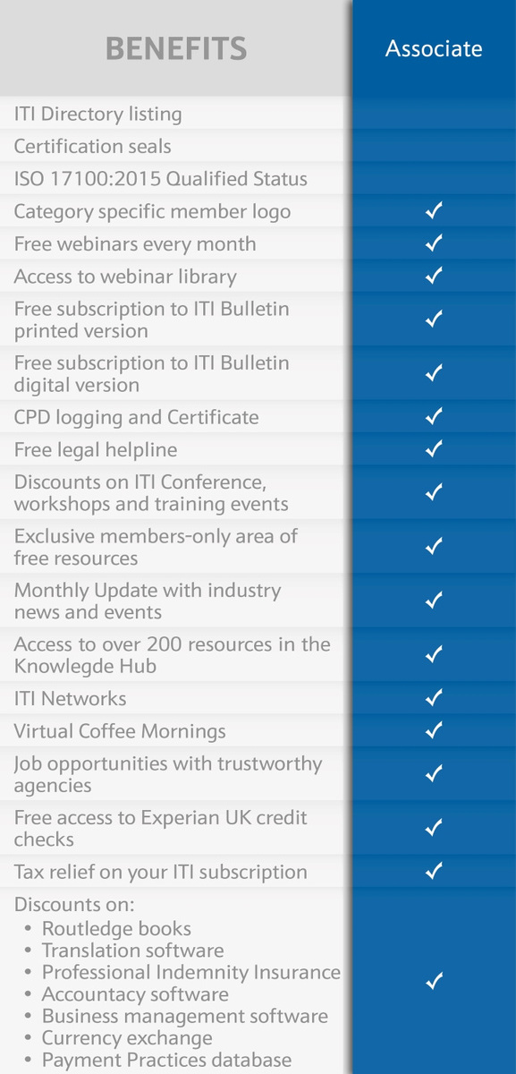Table showing membership benefits for the associate category